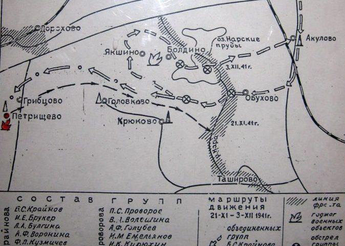 Схема движения групп Бориса Крайнова и Павла Проворова в тылу у немцев с 21 ноября по 1 декабря 1941 года.